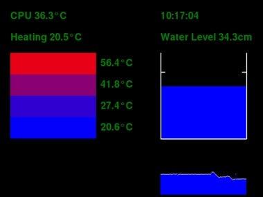 Raspberry Pi Zero Water Monitor