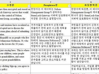 Novel translation