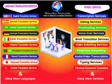 worldbesttrans - Translation,Transcription & Voice Over