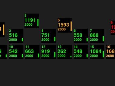 Raspberry Pi load cell monitor via RS485 modbus RT