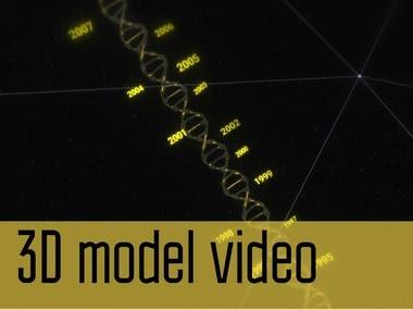 Video Edito, 3D Animator