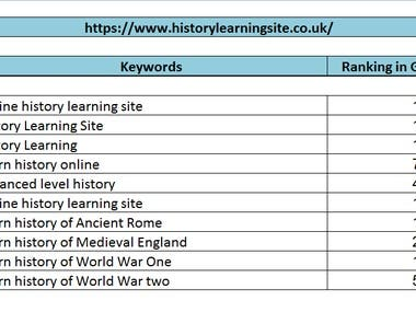 https://www.historylearningsite.co.uk/