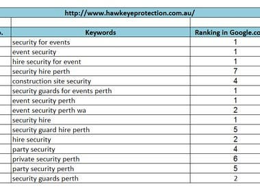 http://www.hawkeyeprotection.com.au/