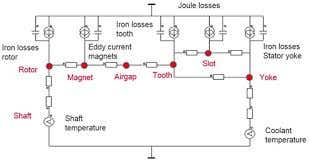 matlab & cadence connection