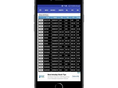 MCX Live Price : Live Rates of Commodity Exchange on Mobile