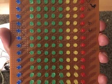 FPGA equalizer project (FFT)