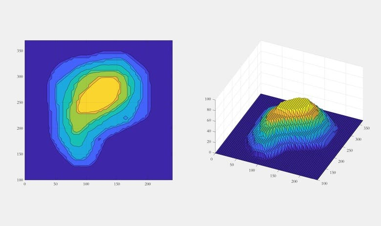 Topographic Profile to 3D Map   Freelancer