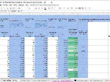 Data Mining & Management