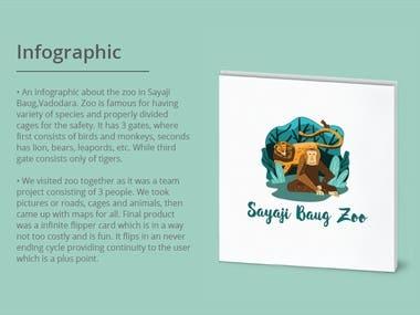 Zoo Infographic