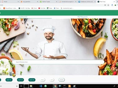 Food Delivery Web App using React Js