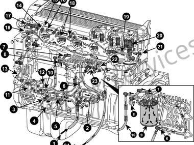 Mechanical graphic creation | Tracings