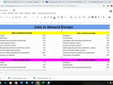 Jobs in demand Europe