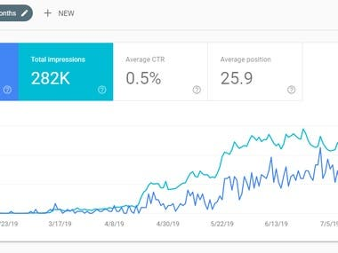 3 MONTHS SEO RESULTS