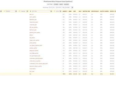 Beta Program - Stats Panel