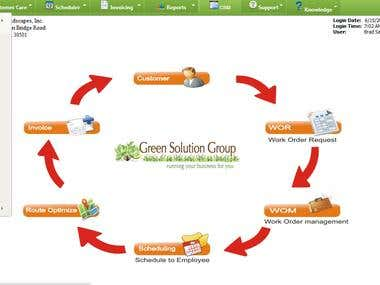 GreenSolutionGroup For Landscape and Lawn Care Professionals