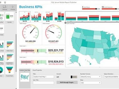 Business KPIs Report - SSRS 2016