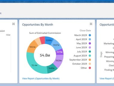 Opportunity Dashboard