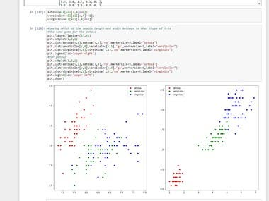 working on iris dataset