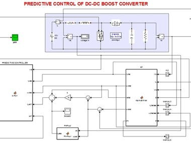 MODEL PREDICTIVE CONTROL OF DC-DC BOOST CONVERTER