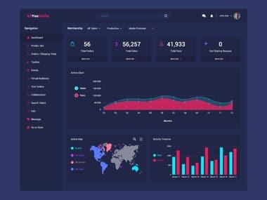 Web Dashboard interface design