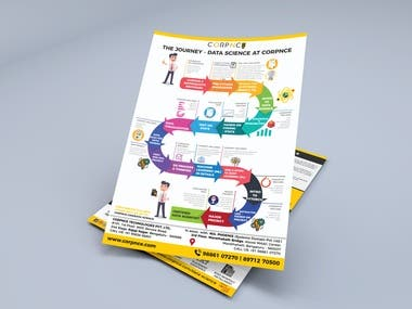 Print - Book, Business Card, Posters, Flyers etc.