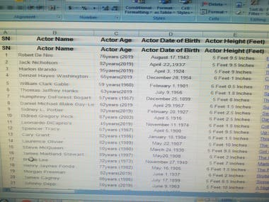 500 HOLLYWOOD ACTORS PERSONAL DETAILS IN EXCELL