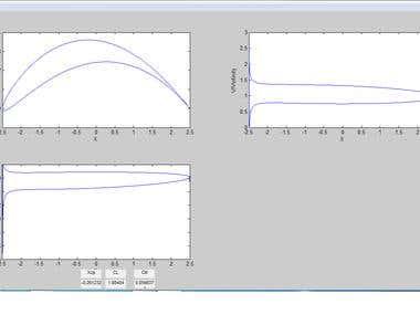 Matlab GUI for airfoil analysis(joukowski airfoil)