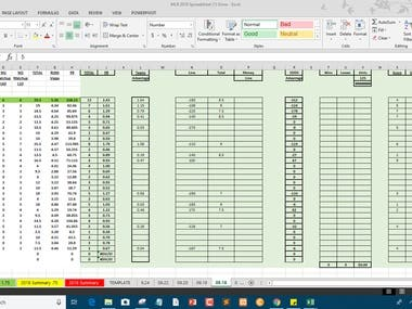 Data Entry and Extraction