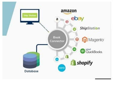 Prev Next Integrate Quickbooks, Salesforce, Amazon, Ebay wit