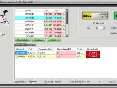 Forex trading client