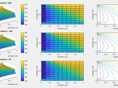 Matlab 2D analysis heat transfer analysis of a plate