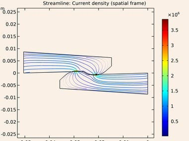 Joule heating simulation. Current density and direction.