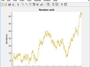 Random Walk Algorithm Simulation in MATLAB