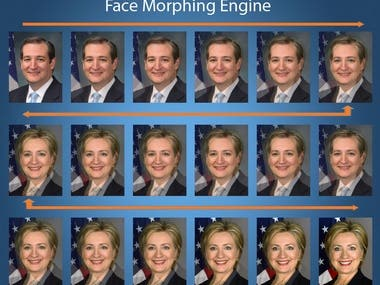 Face Morphing Engine