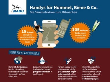 Hummel Und Co - React Functional Component