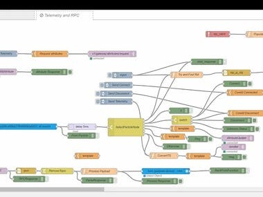 johnnyfp1 - IoT, OSS, Java, Ess, CI, Embedded, Electronics | Freelancer