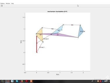 10 Link kinematic analysis in Matlab and ADAMS