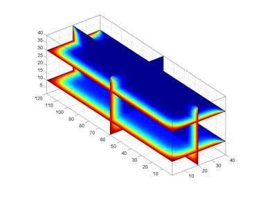 Threedimensional transient heat conduction in MATLAB