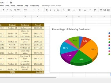 Charts and Graphs for Sales and Marketing