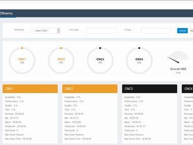 CNC Machin Data Management System