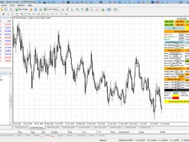 Creating of extended trading panel for Metatrader 4