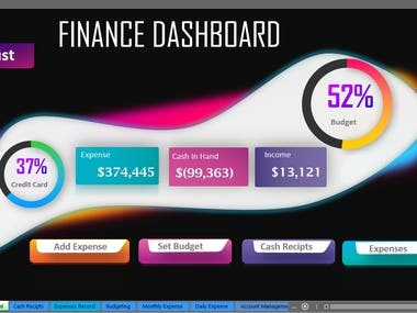 Personalized Finance Management System