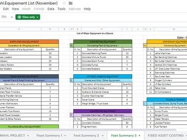 Spreadsheets Work Sample
