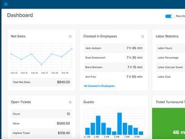 business management system by JavaSpring + Vue + Mysql