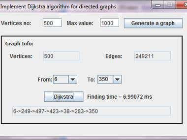 Dijkstra for large auto-generated graphs