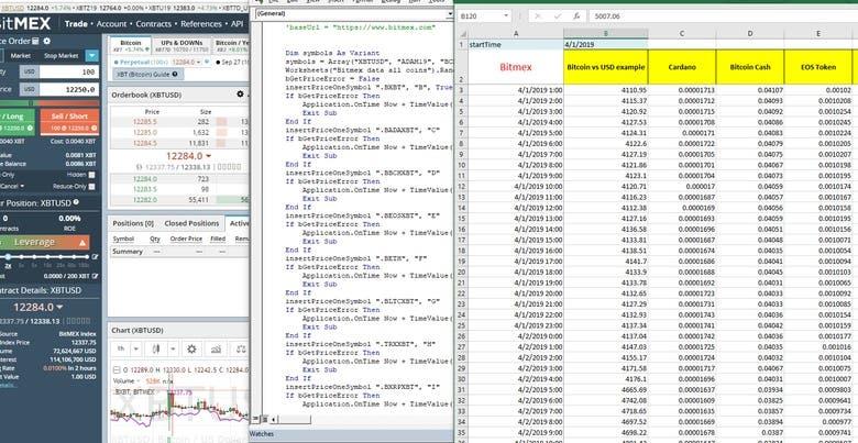 Bitmex trading bots   Freelancer