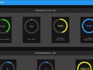 KPI Web Application