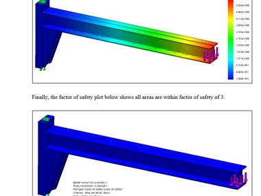 Jib crane design