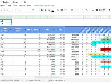 Google Spreadsheet based Project Management System