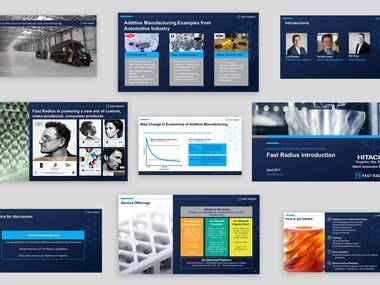 PowerPoint Template Design Portfolio